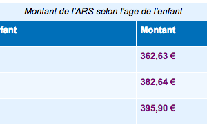 Date Allocation Rentree Scolaire 2019